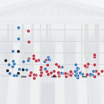 Confirming Amy Coney Barrett to the Supreme Court before Election Day would be nearly twice as fast as the average confirmation since 1869