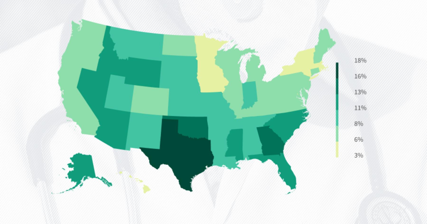 Health insurance data 2019