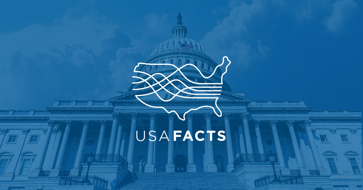 About USAFacts